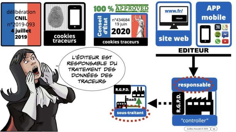 306 RGPD et jurisprudence e-Privacy données-personnelles 16:9 ©Ledieu-Avocats 05-10-2020 formation Les Echos Lamy Conference.099