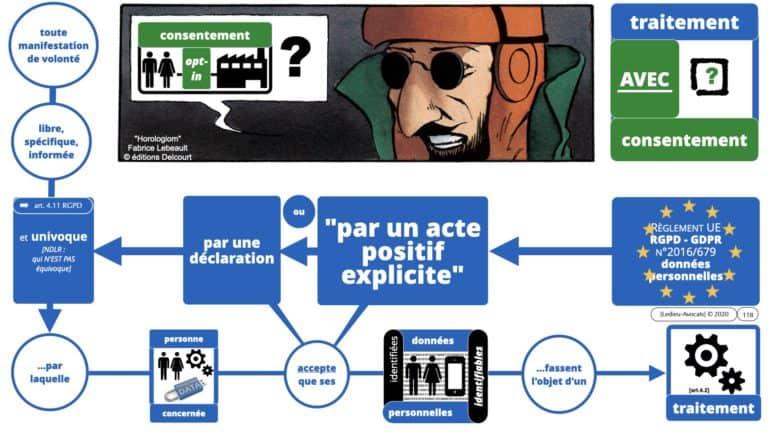 306 RGPD et jurisprudence e-Privacy données-personnelles 16:9 ©Ledieu-Avocats 05-10-2020 formation Les Echos Lamy Conference.118
