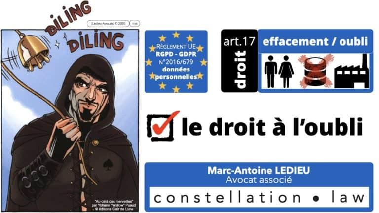 306 RGPD et jurisprudence e-Privacy données-personnelles 16:9 ©Ledieu-Avocats 05-10-2020 formation Les Echos Lamy Conference.139