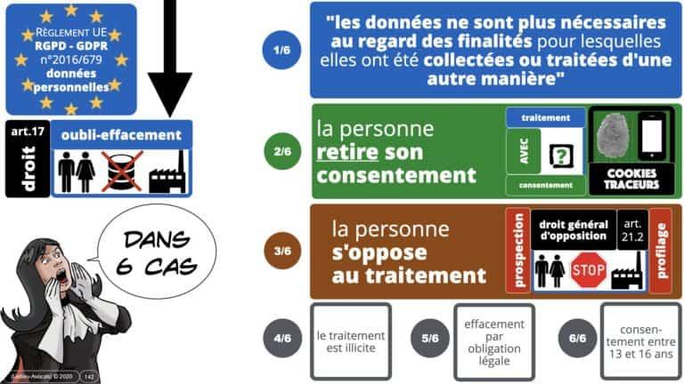 306 RGPD et jurisprudence e-Privacy données-personnelles 16:9 ©Ledieu-Avocats 05-10-2020 formation Les Echos Lamy Conference.142