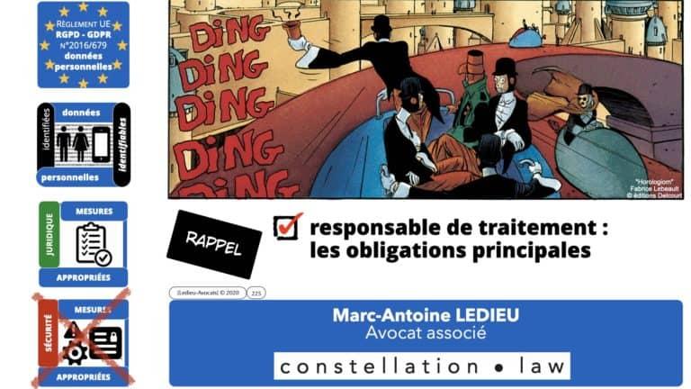 306 RGPD et jurisprudence e-Privacy données-personnelles 16:9 ©Ledieu-Avocats 05-10-2020 formation Les Echos Lamy Conference.225