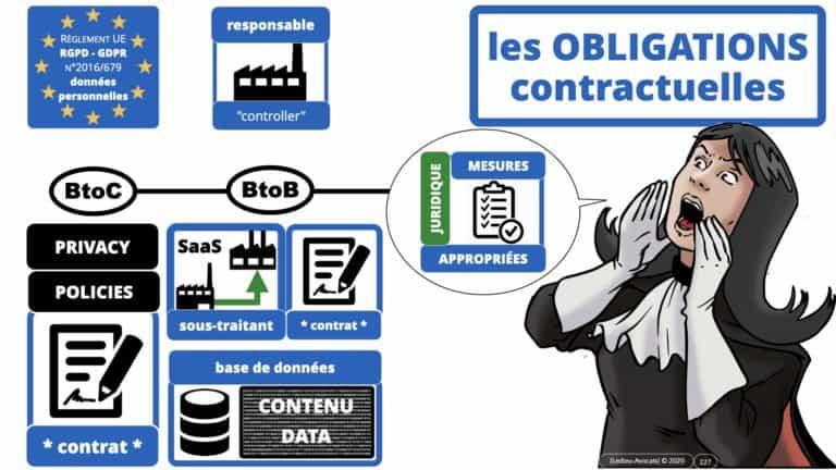 306 RGPD et jurisprudence e-Privacy données-personnelles 16:9 ©Ledieu-Avocats 05-10-2020 formation Les Echos Lamy Conference.227