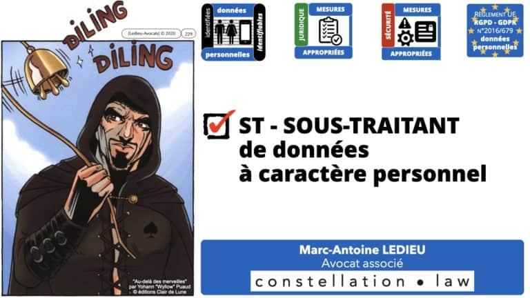 306 RGPD et jurisprudence e-Privacy données-personnelles 16:9 ©Ledieu-Avocats 05-10-2020 formation Les Echos Lamy Conference.229