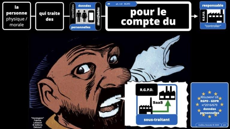 306 RGPD et jurisprudence e-Privacy données-personnelles 16:9 ©Ledieu-Avocats 05-10-2020 formation Les Echos Lamy Conference.231