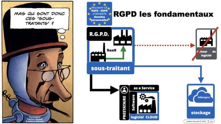 306 RGPD et jurisprudence e-Privacy données-personnelles 16:9 ©Ledieu-Avocats 05-10-2020 formation Les Echos Lamy Conference.232