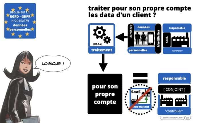 306 RGPD et jurisprudence e-Privacy données-personnelles 16:9 ©Ledieu-Avocats 05-10-2020 formation Les Echos Lamy Conference.235