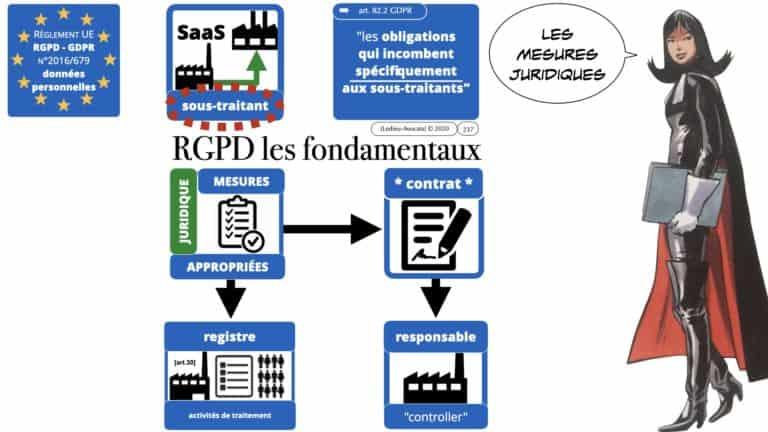 306 RGPD et jurisprudence e-Privacy données-personnelles 16:9 ©Ledieu-Avocats 05-10-2020 formation Les Echos Lamy Conference.237