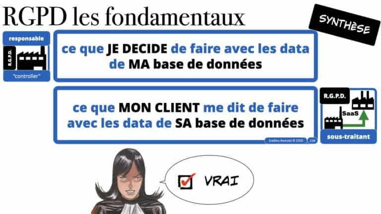 306 RGPD et jurisprudence e-Privacy données-personnelles 16:9 ©Ledieu-Avocats 05-10-2020 formation Les Echos Lamy Conference.238