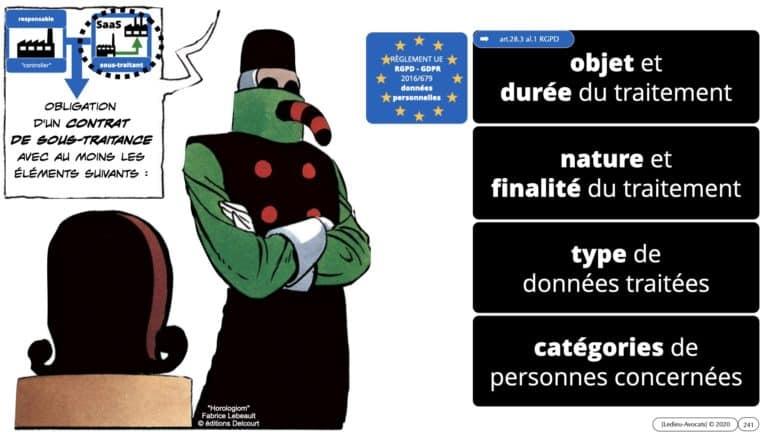 306 RGPD et jurisprudence e-Privacy données-personnelles 16:9 ©Ledieu-Avocats 05-10-2020 formation Les Echos Lamy Conference.241