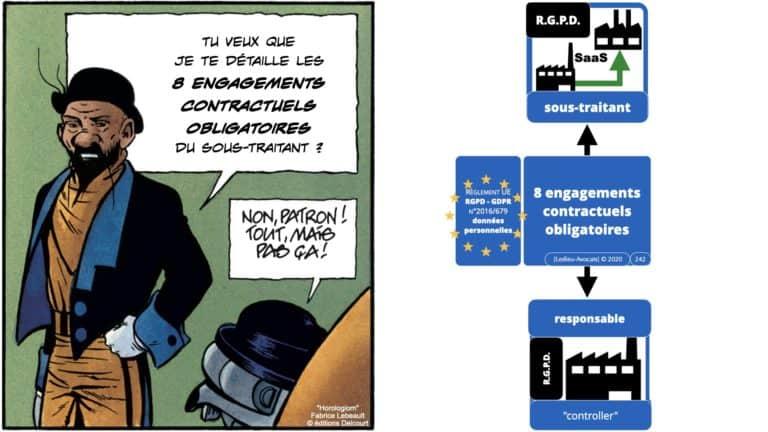 306 RGPD et jurisprudence e-Privacy données-personnelles 16:9 ©Ledieu-Avocats 05-10-2020 formation Les Echos Lamy Conference.242