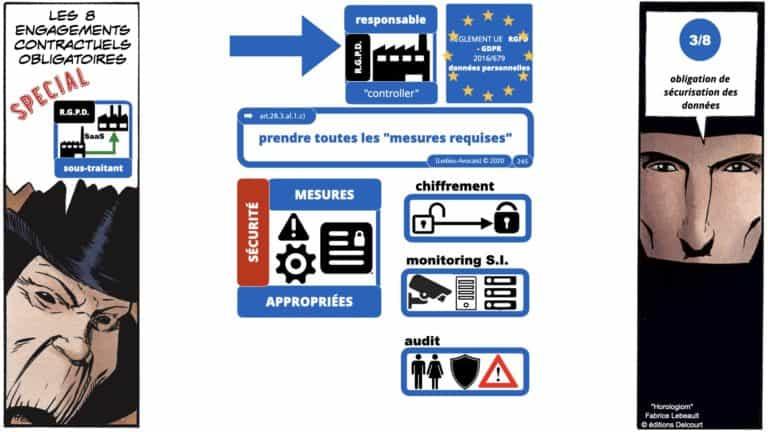 306 RGPD et jurisprudence e-Privacy données-personnelles 16:9 ©Ledieu-Avocats 05-10-2020 formation Les Echos Lamy Conference.245