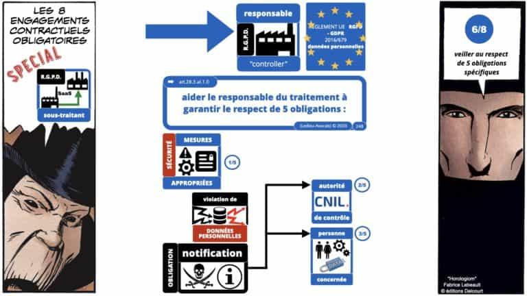 306 RGPD et jurisprudence e-Privacy données-personnelles 16:9 ©Ledieu-Avocats 05-10-2020 formation Les Echos Lamy Conference.248
