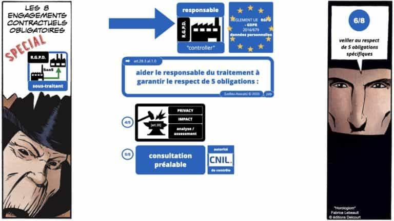 306 RGPD et jurisprudence e-Privacy données-personnelles 16:9 ©Ledieu-Avocats 05-10-2020 formation Les Echos Lamy Conference.249