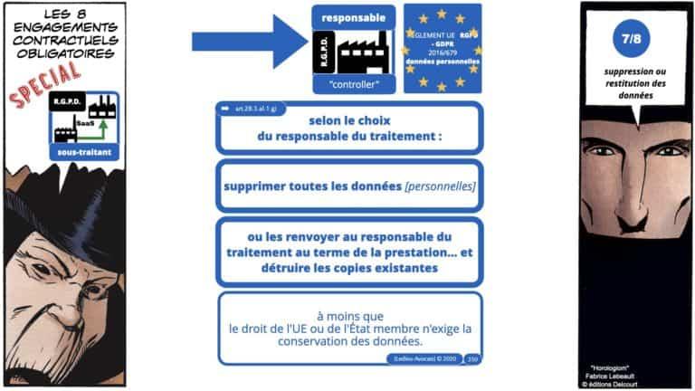 306 RGPD et jurisprudence e-Privacy données-personnelles 16:9 ©Ledieu-Avocats 05-10-2020 formation Les Echos Lamy Conference.250