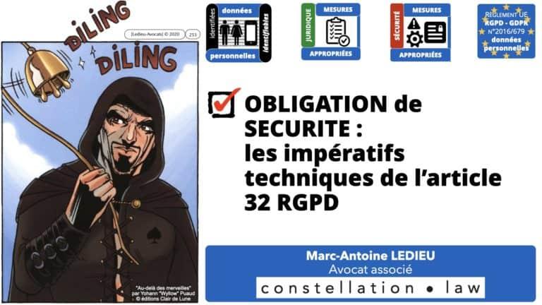 306 RGPD et jurisprudence e-Privacy données-personnelles 16:9 ©Ledieu-Avocats 05-10-2020 formation Les Echos Lamy Conference.253