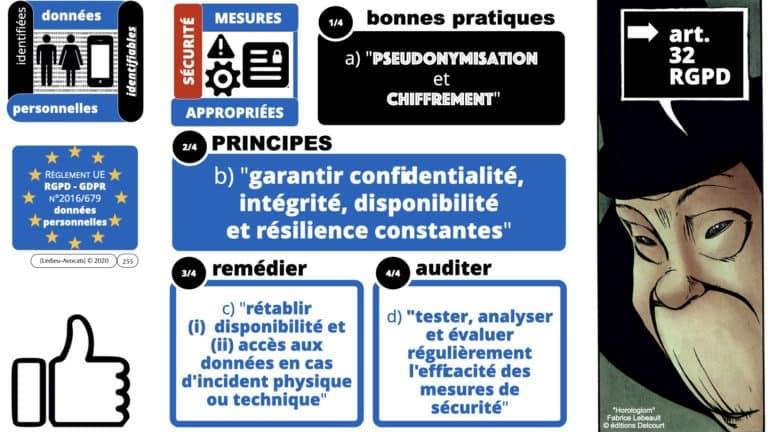 306 RGPD et jurisprudence e-Privacy données-personnelles 16:9 ©Ledieu-Avocats 05-10-2020 formation Les Echos Lamy Conference.255