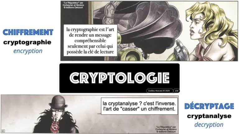306 RGPD et jurisprudence e-Privacy données-personnelles 16:9 ©Ledieu-Avocats 05-10-2020 formation Les Echos Lamy Conference.259