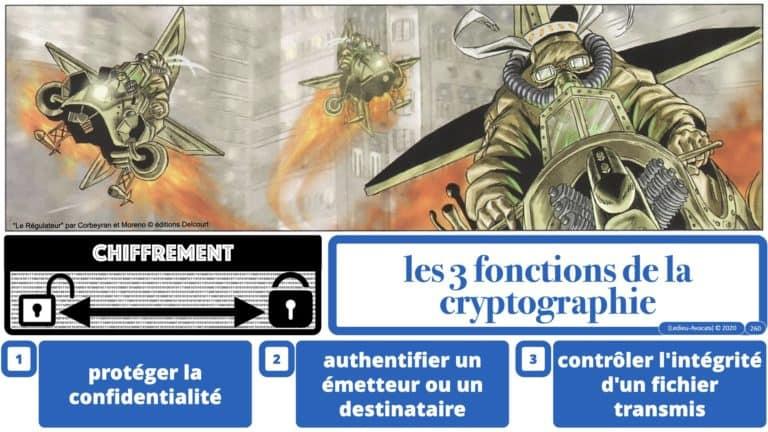 306 RGPD et jurisprudence e-Privacy données-personnelles 16:9 ©Ledieu-Avocats 05-10-2020 formation Les Echos Lamy Conference.260
