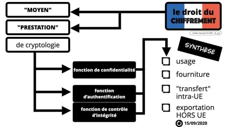 306 RGPD et jurisprudence e-Privacy données-personnelles 16:9 ©Ledieu-Avocats 05-10-2020 formation Les Echos Lamy Conference.262