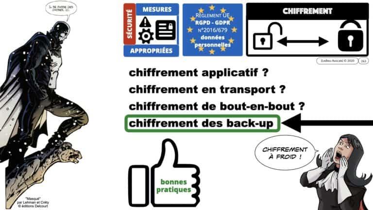 306 RGPD et jurisprudence e-Privacy données-personnelles 16:9 ©Ledieu-Avocats 05-10-2020 formation Les Echos Lamy Conference.263