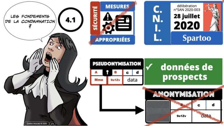 306 RGPD et jurisprudence e-Privacy données-personnelles 16:9 ©Ledieu-Avocats 05-10-2020 formation Les Echos Lamy Conference.273