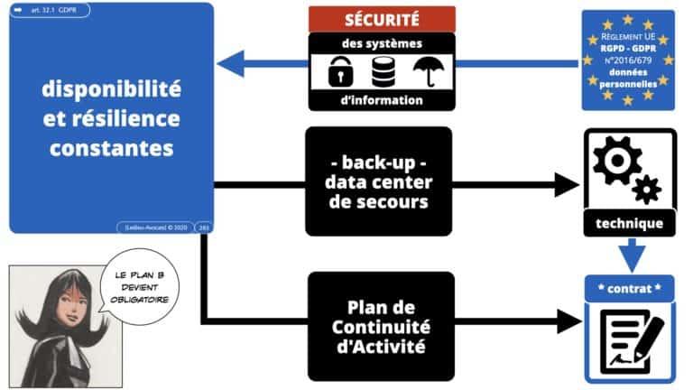 306 RGPD et jurisprudence e-Privacy données-personnelles 16:9 ©Ledieu-Avocats 05-10-2020 formation Les Echos Lamy Conference.283