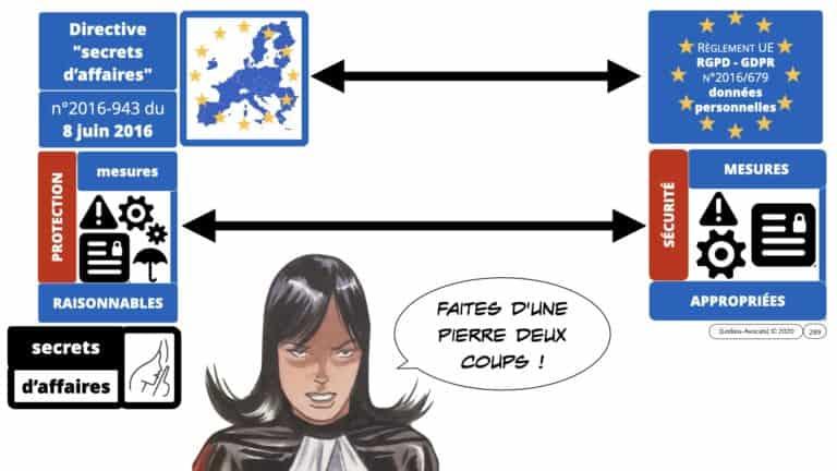 306 RGPD et jurisprudence e-Privacy données-personnelles 16:9 ©Ledieu-Avocats 05-10-2020 formation Les Echos Lamy Conference.289