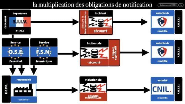 306 RGPD et jurisprudence e-Privacy données-personnelles 16:9 ©Ledieu-Avocats 05-10-2020 formation Les Echos Lamy Conference.292