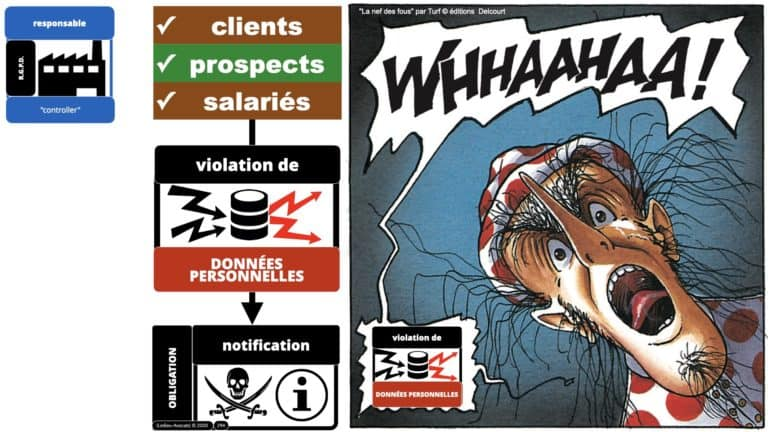 306 RGPD et jurisprudence e-Privacy données-personnelles 16:9 ©Ledieu-Avocats 05-10-2020 formation Les Echos Lamy Conference.294