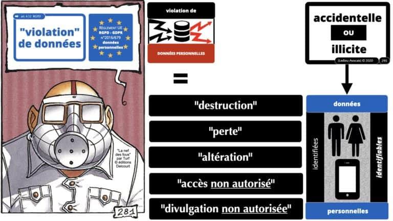 306 RGPD et jurisprudence e-Privacy données-personnelles 16:9 ©Ledieu-Avocats 05-10-2020 formation Les Echos Lamy Conference.295