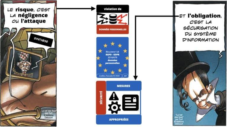 306 RGPD et jurisprudence e-Privacy données-personnelles 16:9 ©Ledieu-Avocats 05-10-2020 formation Les Echos Lamy Conference.297