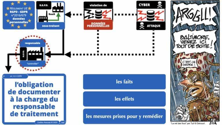 306 RGPD et jurisprudence e-Privacy données-personnelles 16:9 ©Ledieu-Avocats 05-10-2020 formation Les Echos Lamy Conference.300