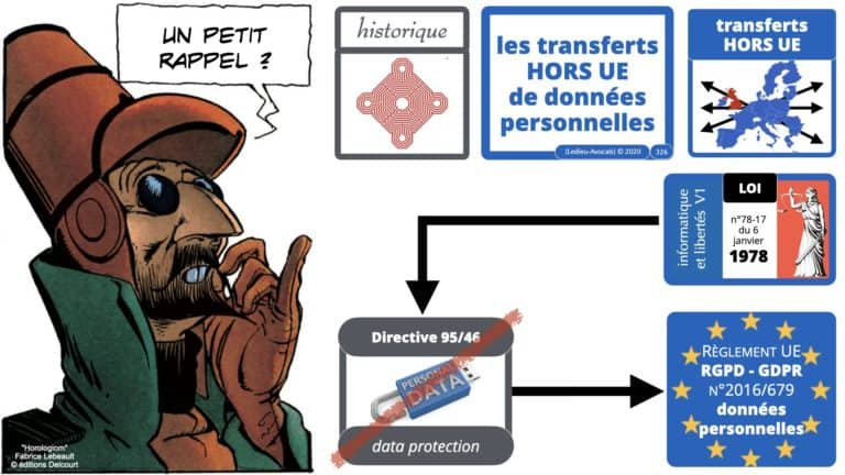 306 RGPD et jurisprudence e-Privacy données-personnelles 16:9 ©Ledieu-Avocats 05-10-2020 formation Les Echos Lamy Conference.326