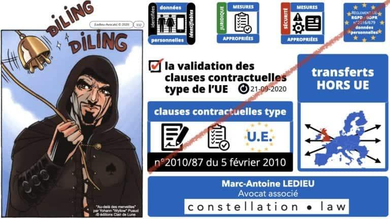 306 RGPD et jurisprudence e-Privacy données-personnelles 16:9 ©Ledieu-Avocats 05-10-2020 formation Les Echos Lamy Conference.332