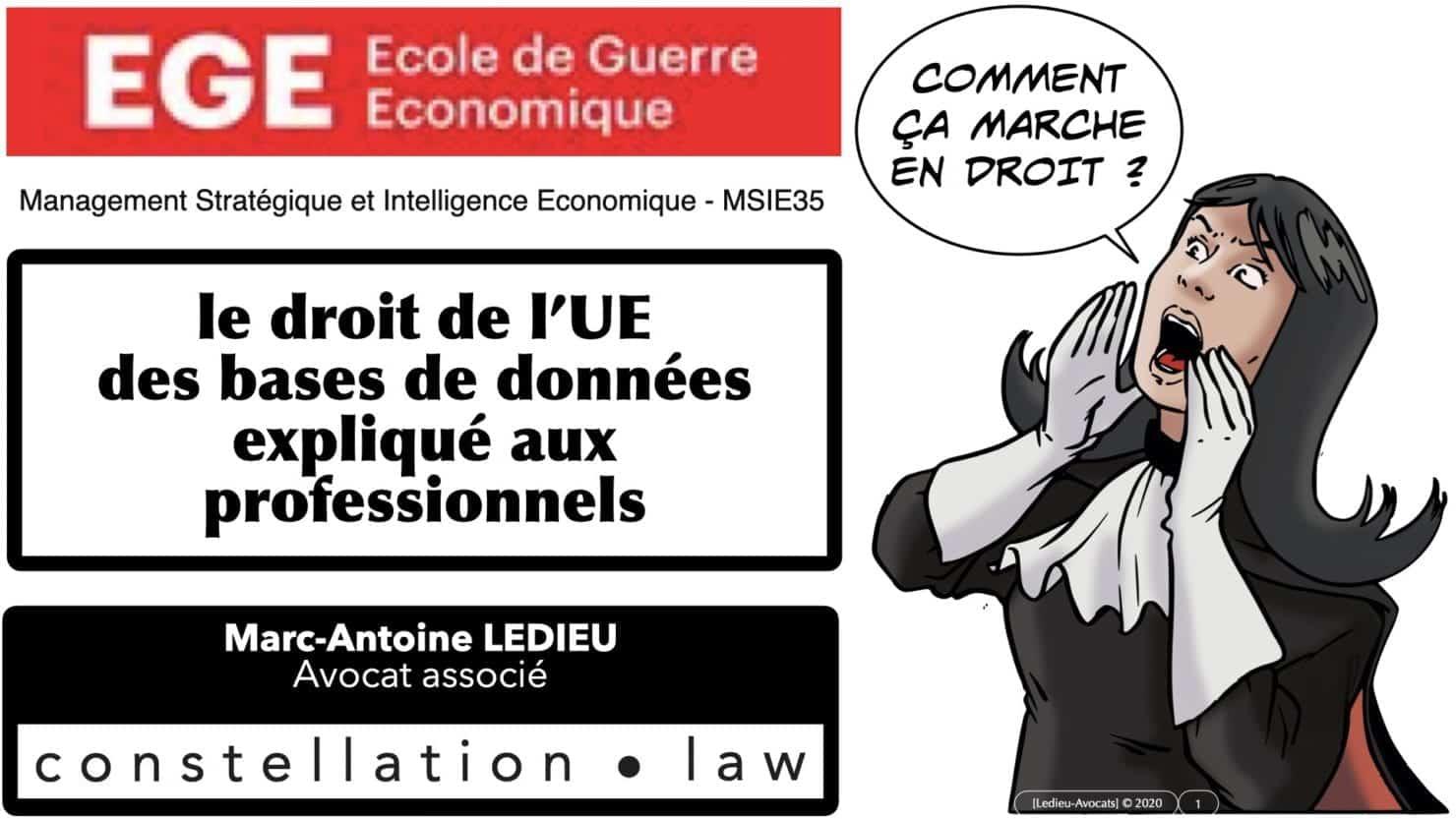 #EGE le droit de l'UE sur les bases de données #MSIE35