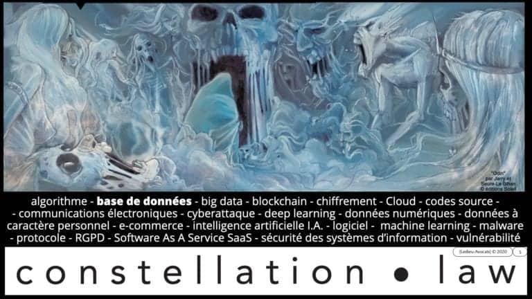 308 #EGE le droit de l'UE des bases de données *16:9* © Ledieu-avocat 21-10-2020.005