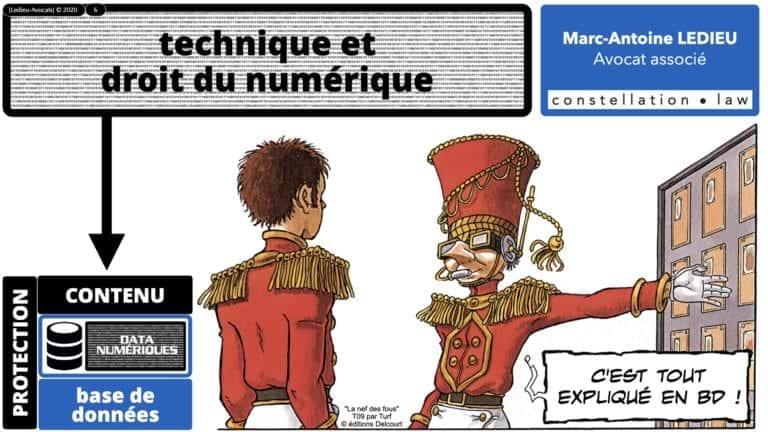 308 #EGE le droit de l'UE des bases de données *16:9* © Ledieu-avocat 21-10-2020.006