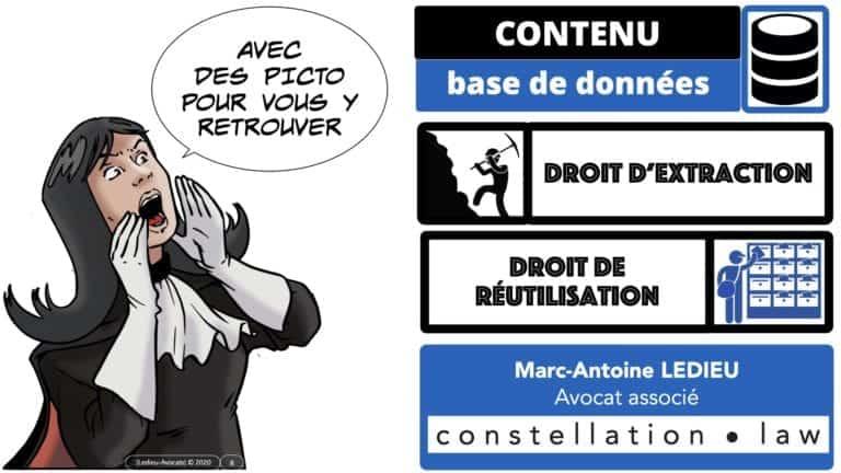 308 #EGE le droit de l'UE des bases de données *16:9* © Ledieu-avocat 21-10-2020.008