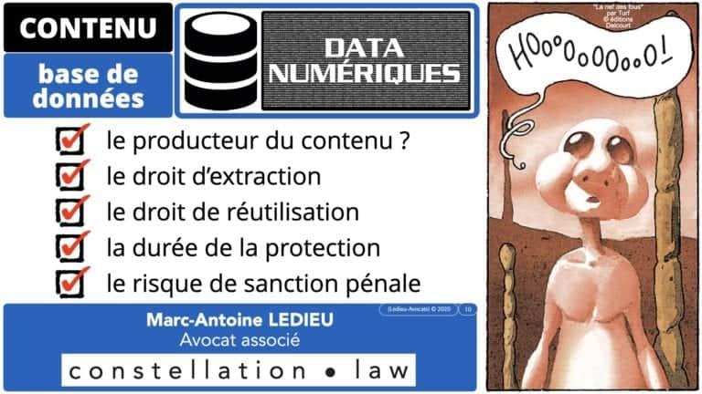 308 #EGE le droit de l'UE des bases de données *16:9* © Ledieu-avocat 21-10-2020.010