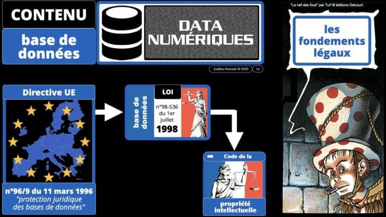 308 #EGE le droit de l'UE des bases de données *16:9* © Ledieu-avocat 21-10-2020.014