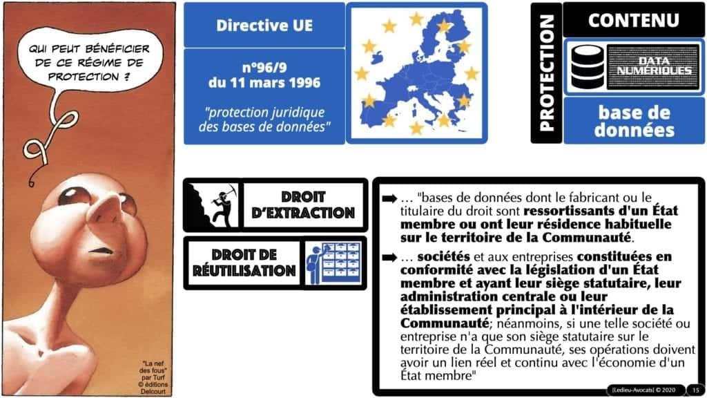 la protection des bases de données des opérateurs de l'Union Européenne