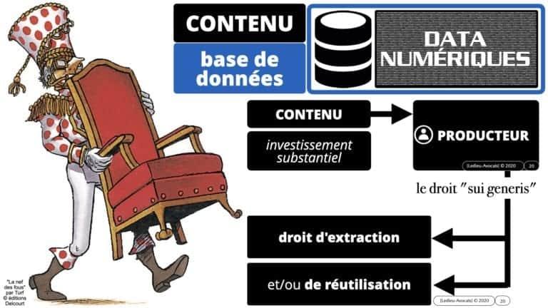 308 #EGE le droit de l'UE des bases de données *16:9* © Ledieu-avocat 21-10-2020.020
