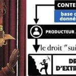 308 #EGE le droit de l'UE des bases de données *16:9* © Ledieu-avocat 21-10-2020.028