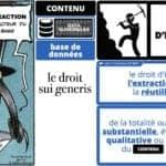 308 #EGE le droit de l'UE des bases de données *16:9* © Ledieu-avocat 21-10-2020.030