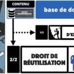 308 #EGE le droit de l'UE des bases de données *16:9* © Ledieu-avocat 21-10-2020.039