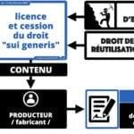 308 #EGE le droit de l'UE des bases de données *16:9* © Ledieu-avocat 21-10-2020.046
