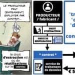 308 #EGE le droit de l'UE des bases de données *16:9* © Ledieu-avocat 21-10-2020.047