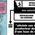 308 #EGE le droit de l'UE des bases de données *16:9* © Ledieu-avocat 21-10-2020.051