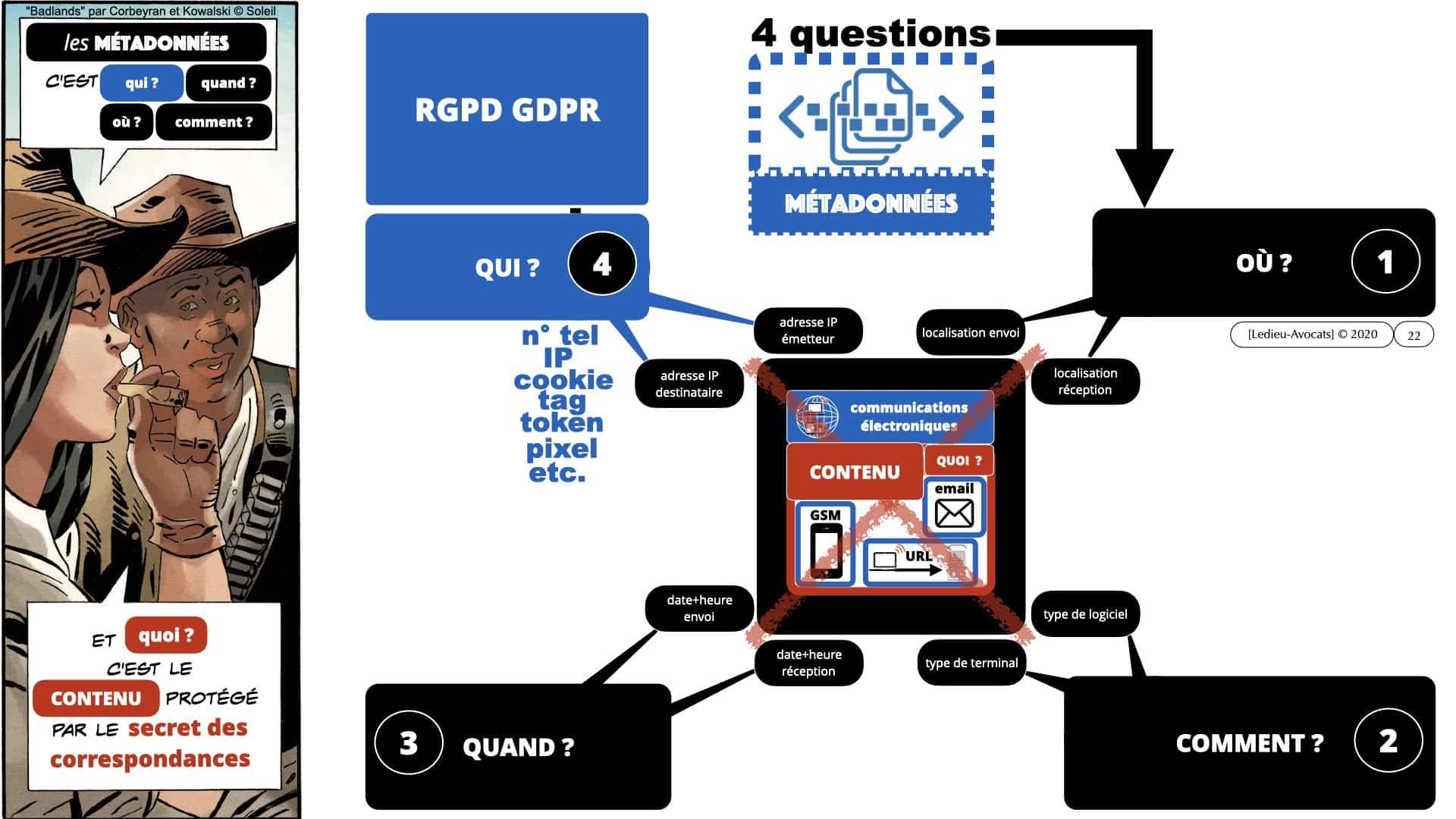 données de contenu métadonnées données personnelles : 4 questions pour identifier les métadonnées