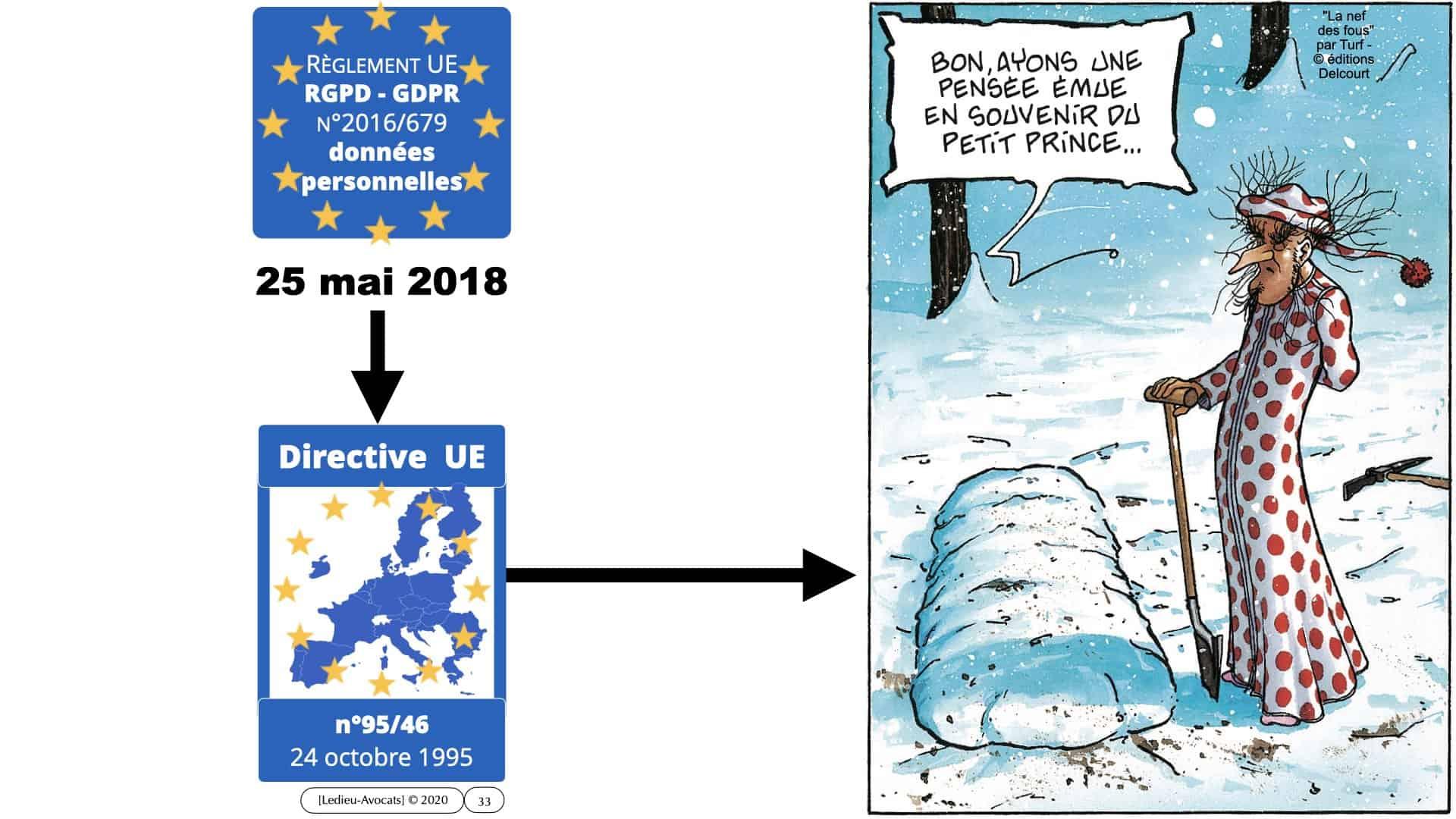 métadonnées et données personnelles : une histoire européenne modernisée avec le RGPD en 2016